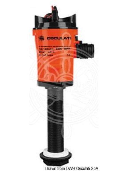 Центробежные компрессоры Europump для аэрирования емкостей с уловом